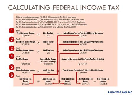  =   –  + ++= = = = = CALCULATING FEDERAL INCOME TAX 5 1 3 4 2 6 Lesson 25-3, page 647.