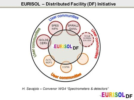 DF ALTO IN2P3 DF ISOLDE CERN SPES INFN SPIRAL2 GANIL MYRRHA SCK-CEN … COPIN EURISOL – Distributed Facility (DF) Initiative H. Savajols – Convenor.