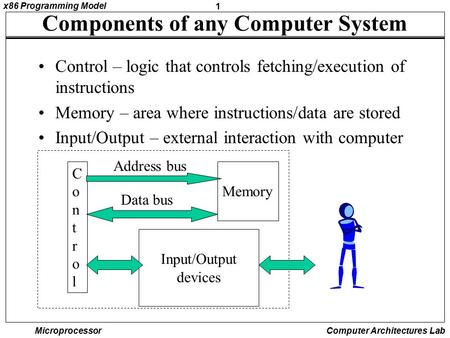 1 x86 Programming Model Microprocessor Computer Architectures Lab Components of any Computer System Control – logic that controls fetching/execution of.