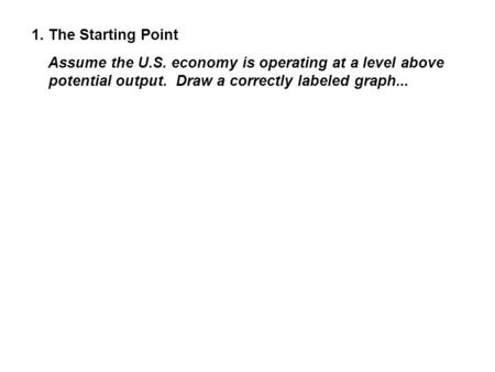 1. The Starting Point Assume the U.S. economy is operating at a level above potential output. Draw a correctly labeled graph...