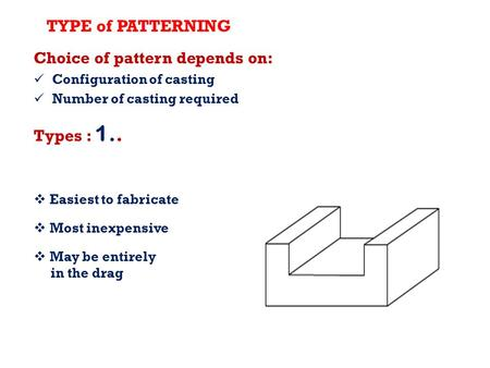 TYPE of PATTERNING Choice of pattern depends on: Configuration of casting Number of casting required Types : 1..  Easiest to fabricate  Most inexpensive.