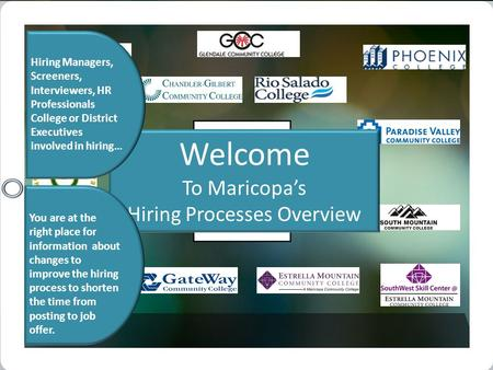 Welcome To Maricopa's Hiring Processes Overview Hiring Managers, Screeners, Interviewers, HR Professionals College or District Executives involved in.