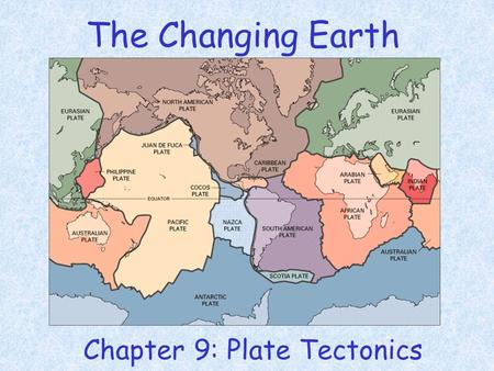 The Changing Earth Chapter 9: Plate Tectonics. Review Earth Has Several Layers.