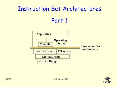 1/9/02CSE 141 - ISA's Instruction Set Architectures Part 1 I/O systemInstr. Set Proc. Compiler Operating System Application Digital Design Circuit Design.