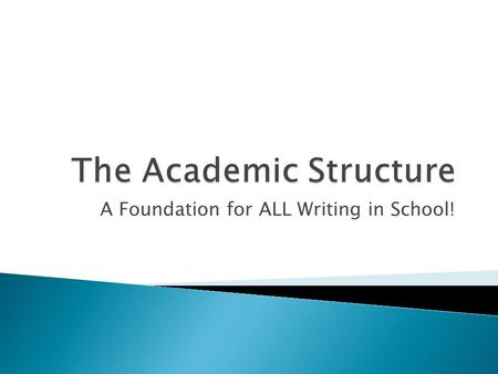 A Foundation for ALL Writing in School!.  This is not creative writing ◦ Short stories ◦ Novels ◦ Poems  Structure for ALL academic responses in ALL.