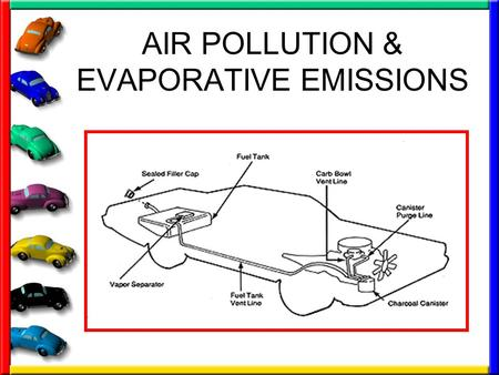 AIR POLLUTION & EVAPORATIVE EMISSIONS. Hydrocarbons Unburned fuel vapors When exposed to sunlight, chemical reaction occurs that produces ground-level.