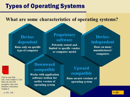 Device- dependent Runs only on specific type of computer Types of Operating Systems What are some characteristics of operating systems? Next p. 415 - 416.