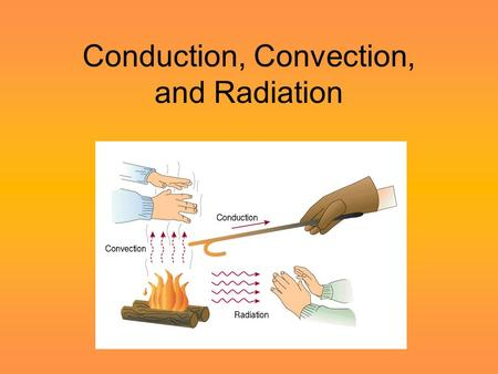 Conduction, Convection, and Radiation. Heat Energy Energy is what makes things happen. All materials are made of tiny particles called molecules. Molecules.