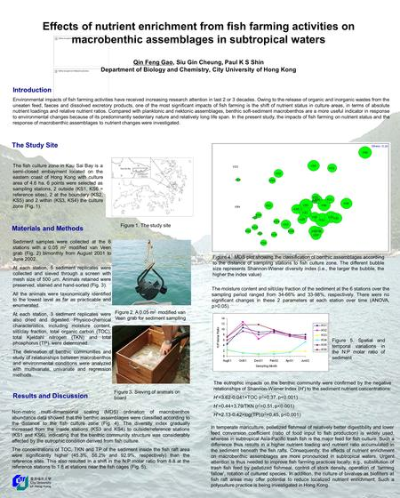 Effects of nutrient enrichment from fish farming activities on macrobenthic assemblages in subtropical waters Qin Feng Gao, Siu Gin Cheung, Paul K S Shin.