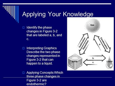 Applying Your Knowledge  Identify the phase changes in Figure 3-2 that are labeled a, b, and c.  Interpreting Graphics Describe the two phase changes.