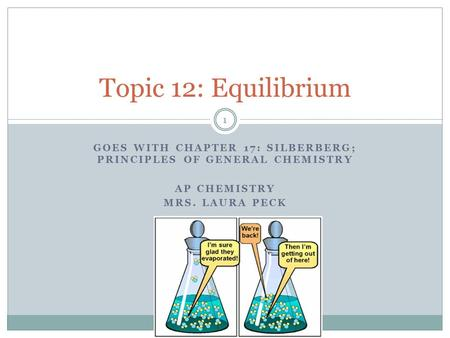 GOES WITH CHAPTER 17: SILBERBERG; PRINCIPLES OF GENERAL CHEMISTRY AP CHEMISTRY MRS. LAURA PECK Topic 12: Equilibrium 1.