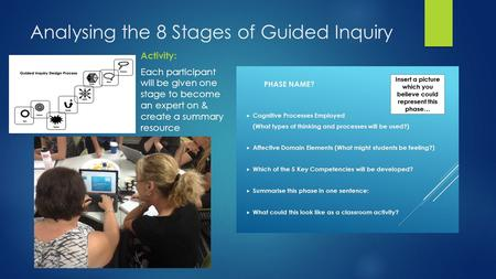 Analysing the 8 Stages of Guided Inquiry Activity: Each participant will be given one stage to become an expert on & create a summary resource.