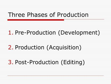 Three Phases of Production 1.Pre-Production (Development) 2.Production (Acquisition) 3.Post-Production (Editing)