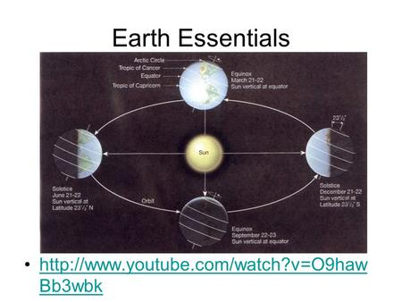 Earth Essentials  Bb3wbkhttp://www.youtube.com/watch?v=O9haw Bb3wbk.