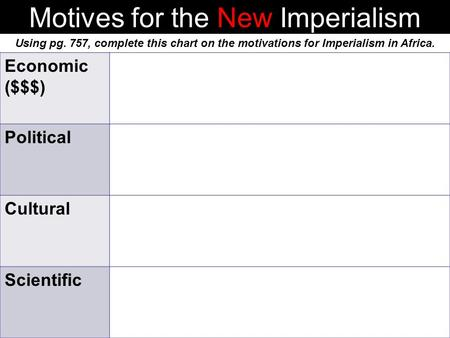 Motives for the New Imperialism Economic ($$$) Political Cultural Scientific Using pg. 757, complete this chart on the motivations for Imperialism in Africa.