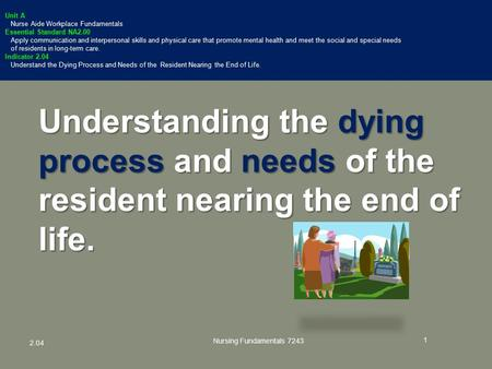 Understanding the dying process and needs of the resident nearing the end of life. Nursing Fundamentals 7243 1 2.04 Unit A Nurse Aide Workplace Fundamentals.