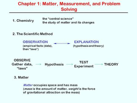 "Chapter 1: Matter, Measurement, and Problem Solving 1. Chemistry the ""central science"" the study of matter and its changes 2. The Scientific Method OBSERVATIONEXPLANATION."