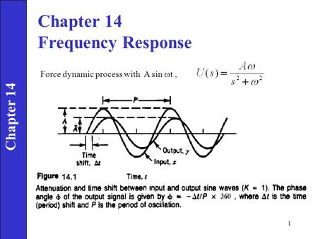 Chapter 14 Frequency Response Force dynamic process with A sin  t, Chapter 14 14.1 1.