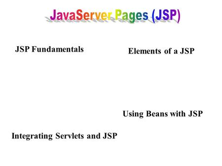 JSP Fundamentals Elements of a JSP Using Beans with JSP Integrating Servlets and JSP.