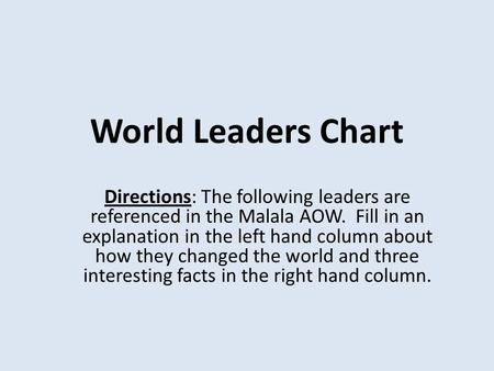 World Leaders Chart Directions: The following leaders are referenced in the Malala AOW. Fill in an explanation in the left hand column about how they changed.