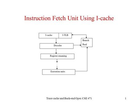 Trace cache and Back-end Oper. CSE 4711 Instruction Fetch Unit Using I-cache I-cache I-TLB Decoder Branch Pred Register renaming Execution units.