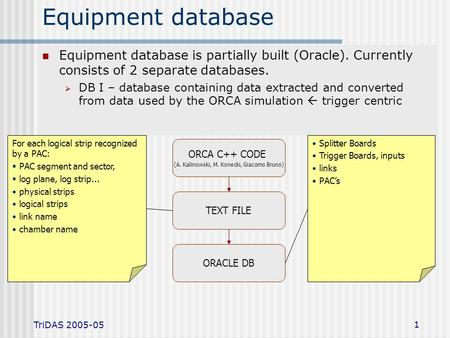 TriDAS 2005-05 1 Equipment database Equipment database is partially built (Oracle). Currently consists of 2 separate databases.  DB I – database containing.