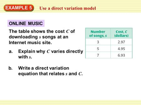 FIRST-DEGREE EQUATIONS AND INEQUALITIES IN TWO VARIABLES