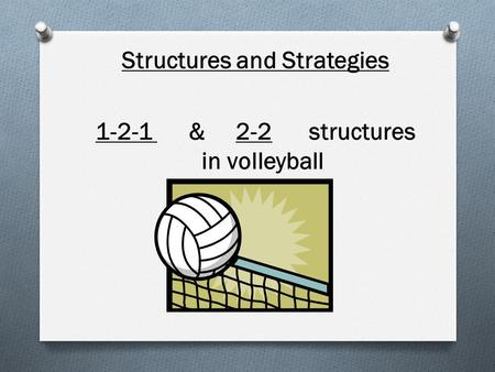 Structures and Strategies 1-2-1 & 2-2 structures in volleyball.