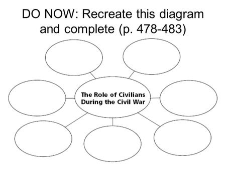 DO NOW: Recreate this diagram and complete (p. 478-483)