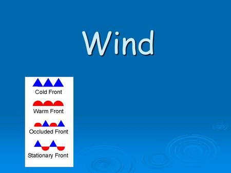 Wind. EQ: What is wind? Wind is air in motion. Wind is air in motion. It is produced by the uneven heating of the earth's surface by the sun. Since the.