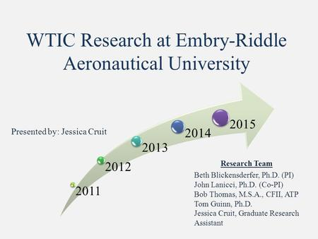 WTIC Research at Embry-Riddle Aeronautical University 2011 2012 2013 2014 2015 Beth Blickensderfer, Ph.D. (PI) John Lanicci, Ph.D. (Co-PI) Bob Thomas,