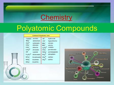 Chemistry Polyatomic Compounds. Groups of atoms that can be found as parts of a molecule. These atoms bond in such a way that they have a net electric.