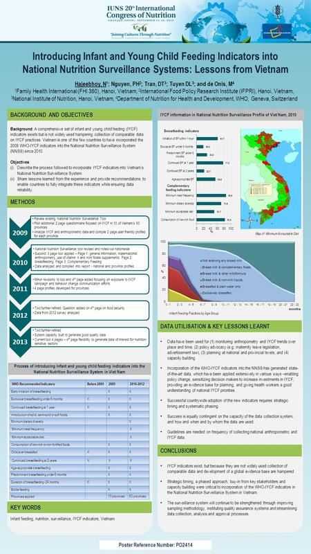 Introducing Infant and Young Child Feeding Indicators into National Nutrition Surveillance Systems: Lessons from Vietnam Poster Reference Number: PO2414.