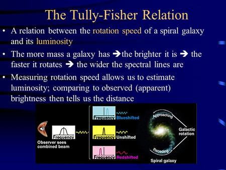 The Tully-Fisher Relation A relation between the rotation speed of a spiral galaxy and its luminosity The more mass a galaxy has  the brighter it is 