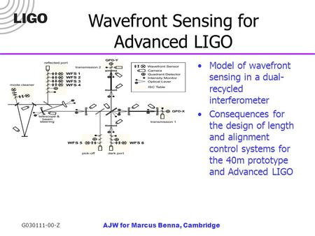 G030111-00-Z AJW for Marcus Benna, Cambridge Wavefront Sensing for Advanced LIGO Model of wavefront sensing in a dual- recycled interferometer Consequences.