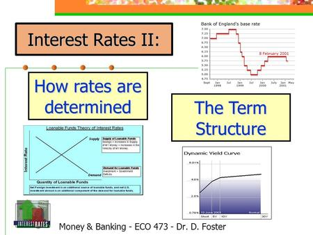 Money & Banking - ECO 473 - Dr. D. Foster Interest Rates II: How rates are determined The Term Structure.