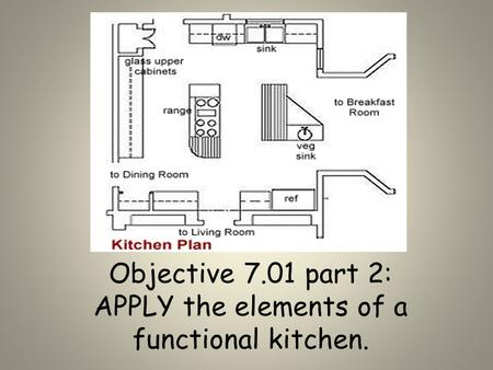 Objective 7.01 part 2: APPLY the elements of a functional kitchen.