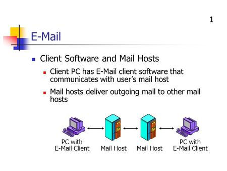 1 E-Mail Client Software and Mail Hosts Client PC has E-Mail client software that communicates with user's mail host Mail hosts deliver outgoing mail to.