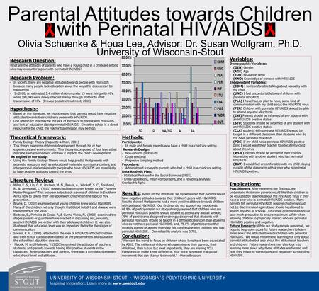 Parental Attitudes towards Children with Perinatal HIV/AIDS Olivia Schuenke & Houa Lee, Advisor: Dr. Susan Wolfgram, Ph.D. University of Wisconsin-Stout.