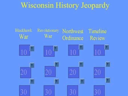Wisconsin History Jeopardy What tribe was Blackhawk a warrior for? Answer.
