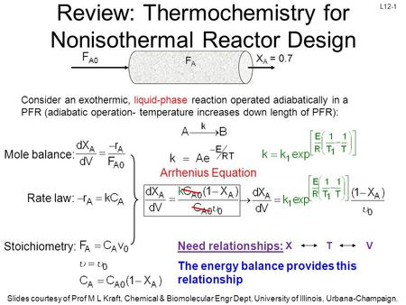 Slides courtesy of Prof M L Kraft, Chemical & Biomolecular Engr Dept, University of Illinois, Urbana-Champaign. L12-1 Review: Thermochemistry for Nonisothermal.