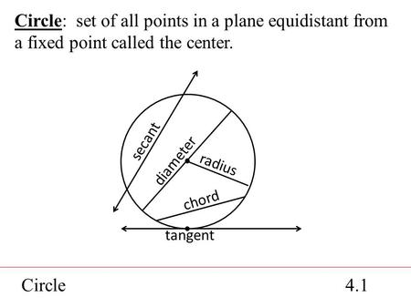 Radius diameter secant tangent chord Circle: set of all points in a plane equidistant from a fixed point called the center. Circle 4.1.