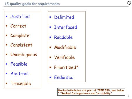 1 15 quality goals for requirements  Justified  Correct  Complete  Consistent  Unambiguous  Feasible  Abstract  Traceable  Delimited  Interfaced.