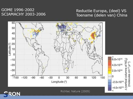 Richter, Nature (2005) GOME 1996-2002 SCIAMACHY 2003-2006 Reductie Europa, (deel) VS Toename (delen van) China.