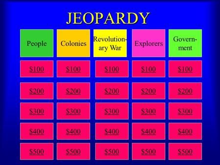 JEOPARDY People Govern- ment Explorers Revolution- ary War Colonies $100 $200 $300 $400 $500 $100 $200 $300 $400 $500 $100 $200 $300 $400 $500 $100 $200.