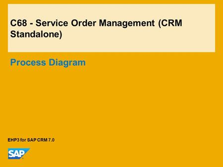 C68 - Service Order Management (CRM Standalone) Process Diagram EHP3 for SAP CRM 7.0.