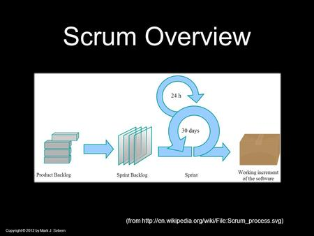 Copyright © 2012 by Mark J. Sebern Scrum Overview (from