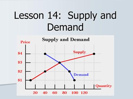 Lesson 14: Supply and Demand. Objectives Give real-world examples of product surplus, shortage, equilibrium, and diminishing marginal utility Give real-world.
