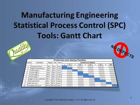 Manufacturing Engineering Statistical Process Control (SPC) Tools: Gantt Chart Copyright © Texas Education Agency, 2013. All rights reserved. 1 NO DEFECTS.