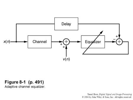 Tamal Bose, Digital Signal and Image Processing © 2004 by John Wiley & Sons, Inc. All rights reserved. Figure 8-1 (p. 491) Adaptive channel equalizer.